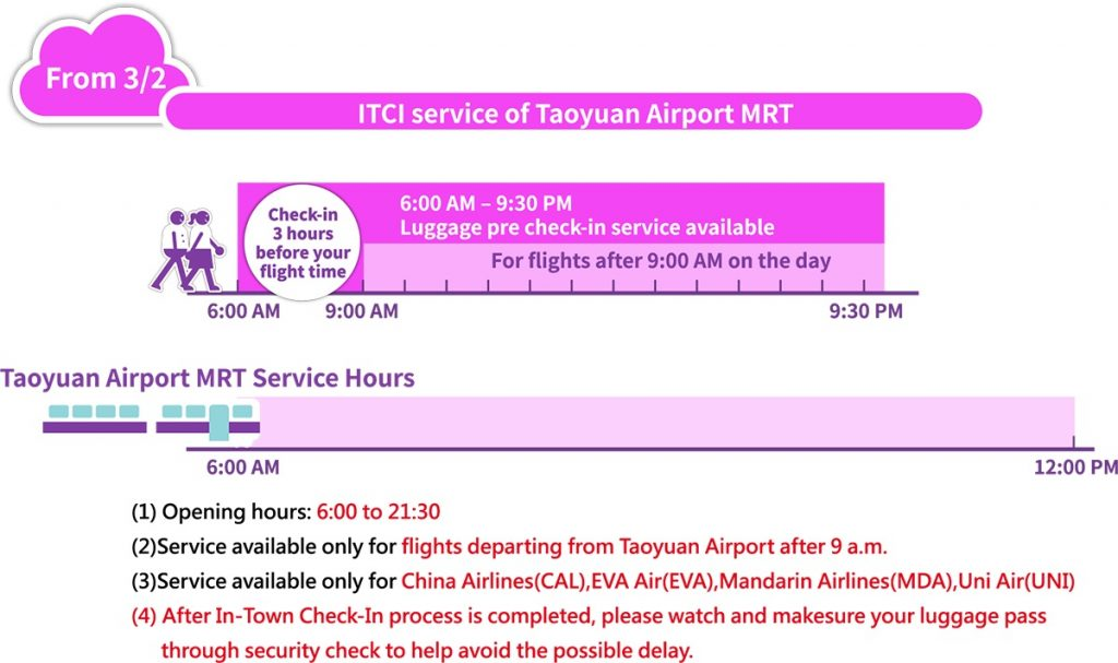 Move] Transport between Taoyuan Airport & Taipei Main